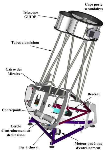 telescope equatorial de 300mm transportable dans une valise